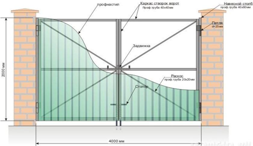 Распашные ворота металлические любых размеров в Саратове - купить Распашные ворота металлические любых размеров в Саратове прайс-лист цена 2020